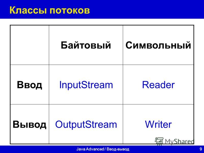 9Java Advanced / Ввод-вывод Классы потоков БайтовыйСимвольный ВводInputStreamReader ВыводOutputStreamWriter