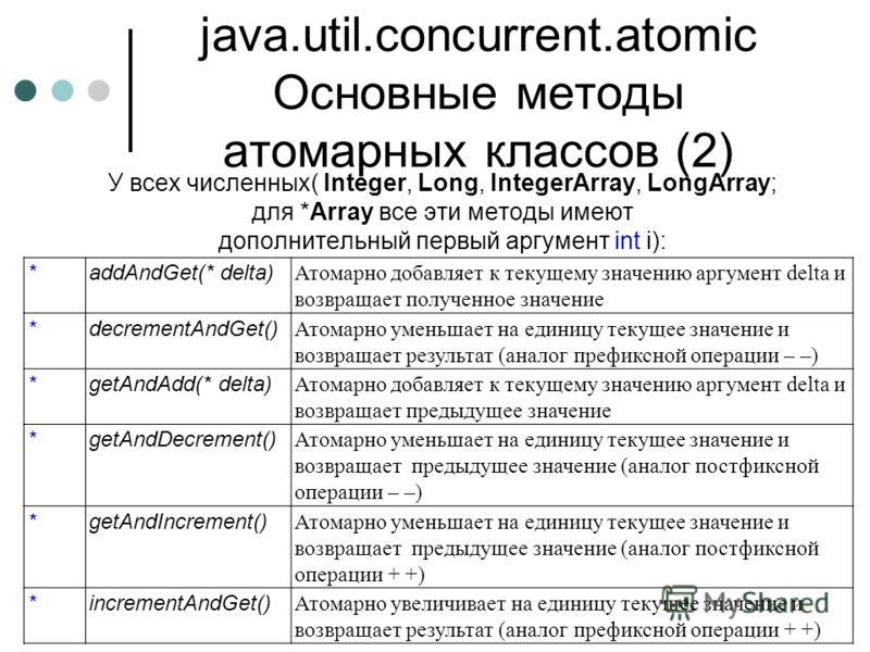 java.util.concurrent.atomic Основные методы атомарных классов (2) У всех численных( Integer, Long, IntegerArray, LongArray; для *Array все эти методы имеют дополнительный первый аргумент int i): *addAndGet(* delta) Атомарно добавляет к текущему значе