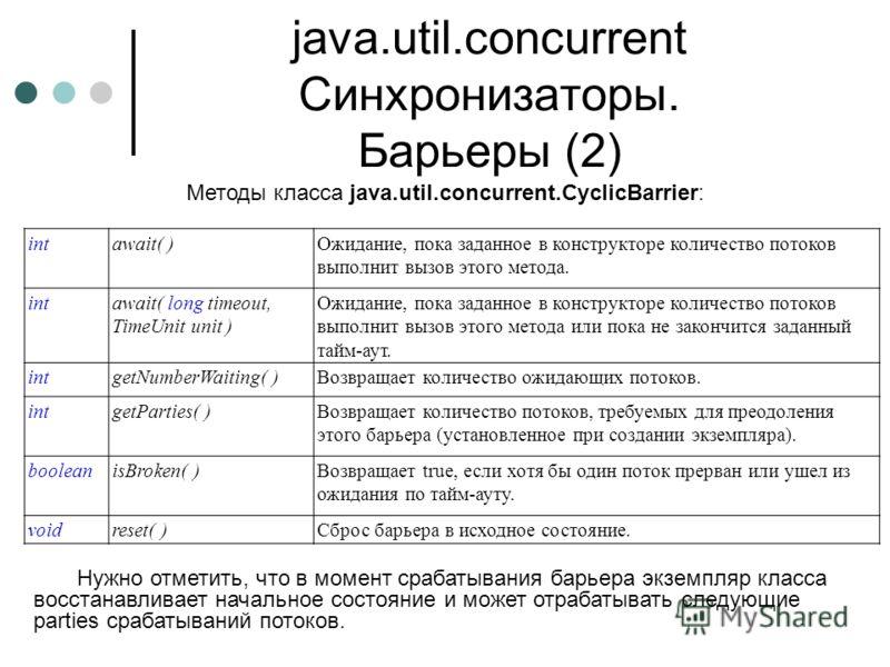 java.util.concurrent Синхронизаторы. Барьеры (2) intawait( )Ожидание, пока заданное в конструкторе количество потоков выполнит вызов этого метода. intawait( long timeout, TimeUnit unit ) Ожидание, пока заданное в конструкторе количество потоков выпол