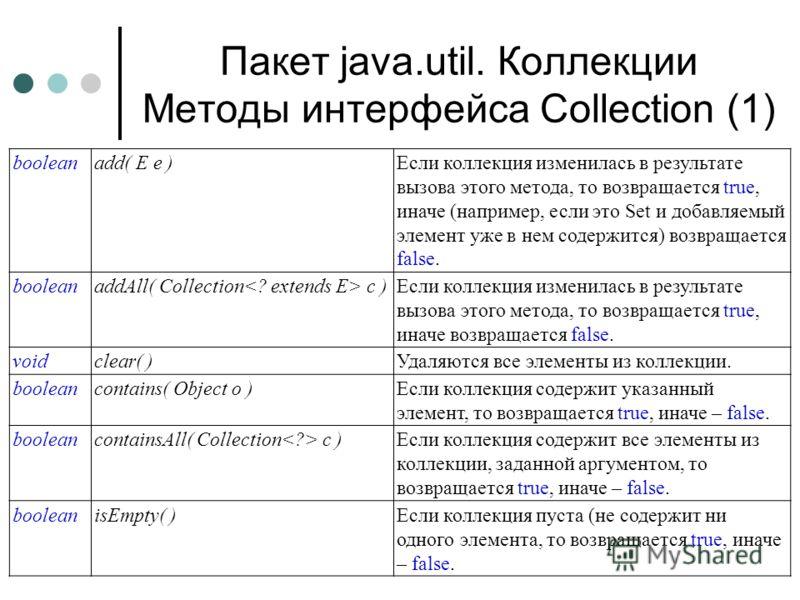 Пакет java.util. Коллекции Методы интерфейса Collection (1) booleanadd( E e )Если коллекция изменилась в результате вызова этого метода, то возвращается true, иначе (например, если это Set и добавляемый элемент уже в нем содержится) возвращается fals