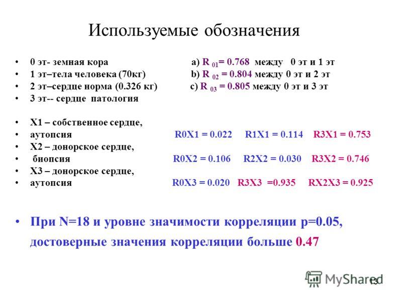 13 Используемые обозначения 0 эт- земная кора a) R 01 = 0.768 между 0 эт и 1 эт 1 эт–тела человека (70кг) b) R 02 = 0.804 между 0 эт и 2 эт 2 эт–сердце норма (0.326 кг) c) R 03 = 0.805 между 0 эт и 3 эт 3 эт-- сердце патология Х1 – собственное сердце