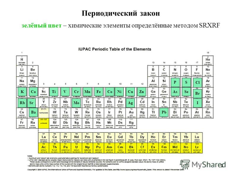 4 Периодический закон зелёный цвет – химические элементы определённые методом SRXRF KCaCrMnFeNiCuZnAsSe Br RbSr S Cl TiV MoAgI PbBa P Co