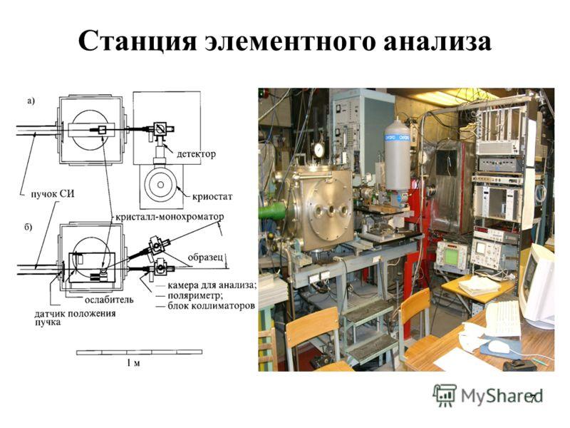 7 Станция элементного анализа