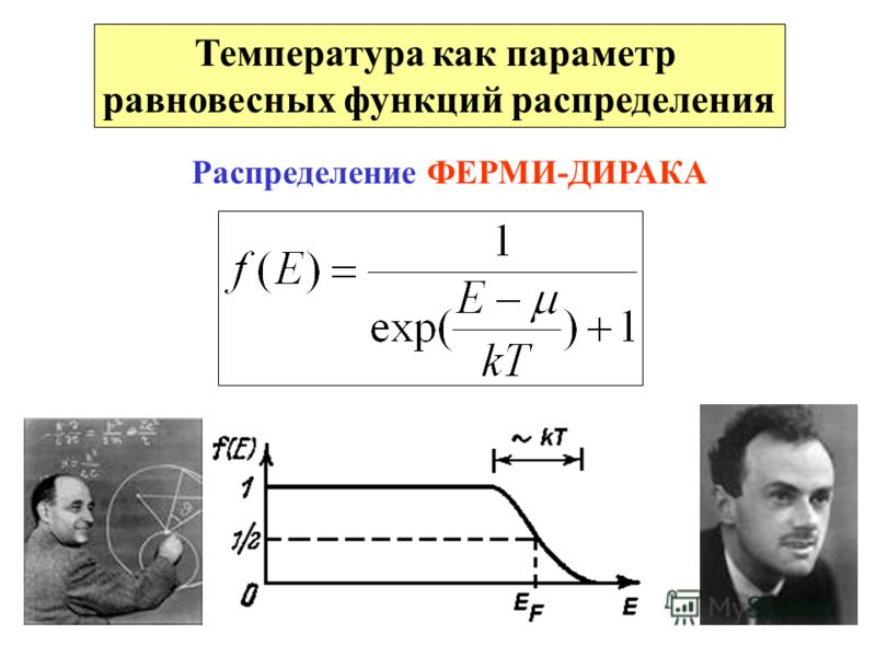 Температура как параметр равновесных функций распределения Распределение ФЕРМИ-ДИРАКА