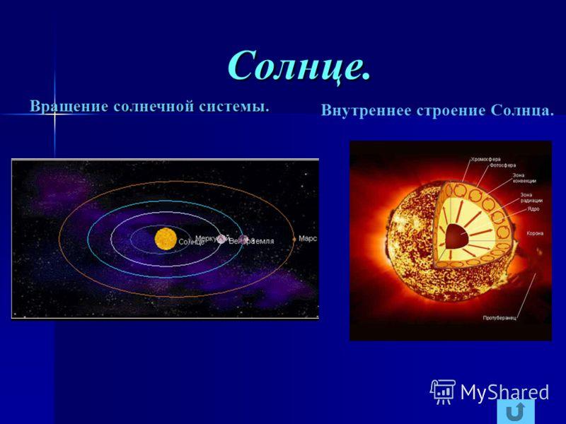 Солнце. Внутреннее строение Солнца. Вращение солнечной системы.