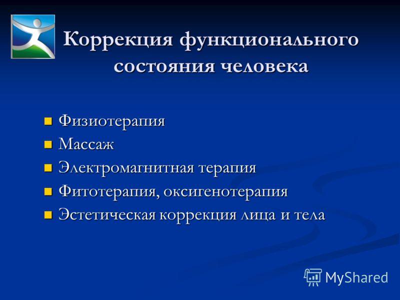 Коррекция функционального состояния человека Физиотерапия Физиотерапия Массаж Массаж Электромагнитная терапия Электромагнитная терапия Фитотерапия, оксигенотерапия Фитотерапия, оксигенотерапия Эстетическая коррекция лица и тела Эстетическая коррекция