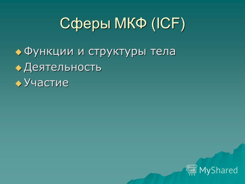 Сферы МКФ (ICF) Функции и структуры тела Функции и структуры тела Деятельность Деятельность Участие Участие
