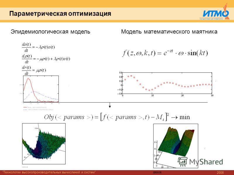 2008 Технологии высокопроизводительных вычислений и систем Параметрическая оптимизация Эпидемиологическая модельМодель математического маятника