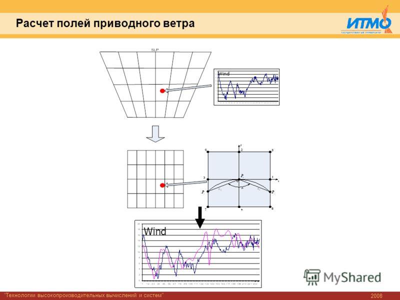 Wind 2008 Технологии высокопроизводительных вычислений и систем Расчет полей приводного ветра