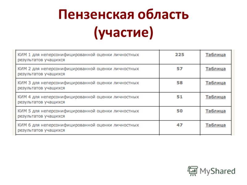 Пензенская область (участие)