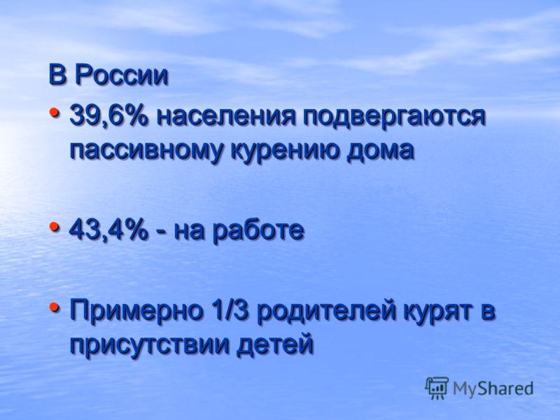 В России 39,6% населения подвергаются пассивному курению дома 39,6% населения подвергаются пассивному курению дома 43,4% - на работе 43,4% - на работе Примерно 1/3 родителей курят в присутствии детей Примерно 1/3 родителей курят в присутствии детей В