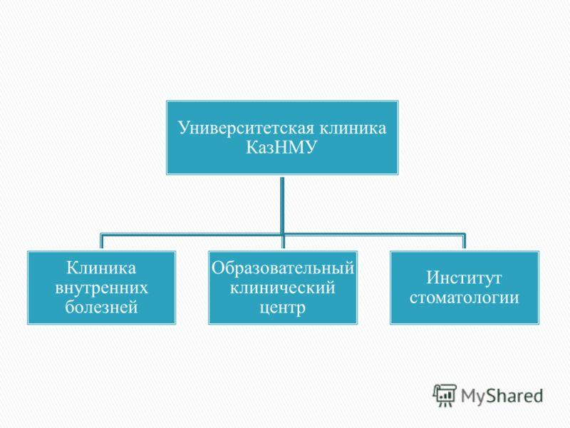 Университетская клиника КазНМУ Клиника внутренних болезней Образовательный клинический центр Институт стоматологии
