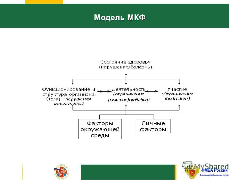 Модель МКФ