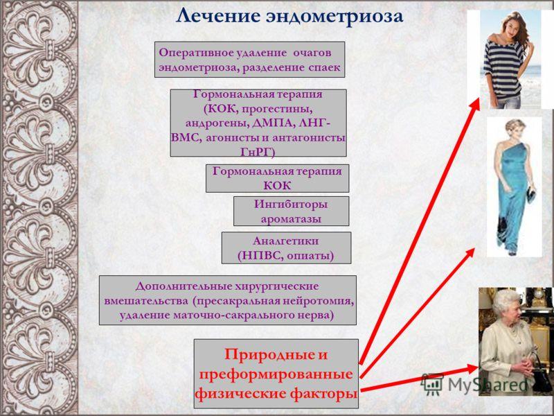 Оперативное удаление очагов эндометриоза, разделение спаек Гормональная терапия (КОК, прогестины, андрогены, ДМПА, ЛНГ- ВМС, агонисты и антагонисты ГнРГ) Ингибиторы ароматазы Природные и преформированные физические факторы Аналгетики (НПВС, опиаты) Д