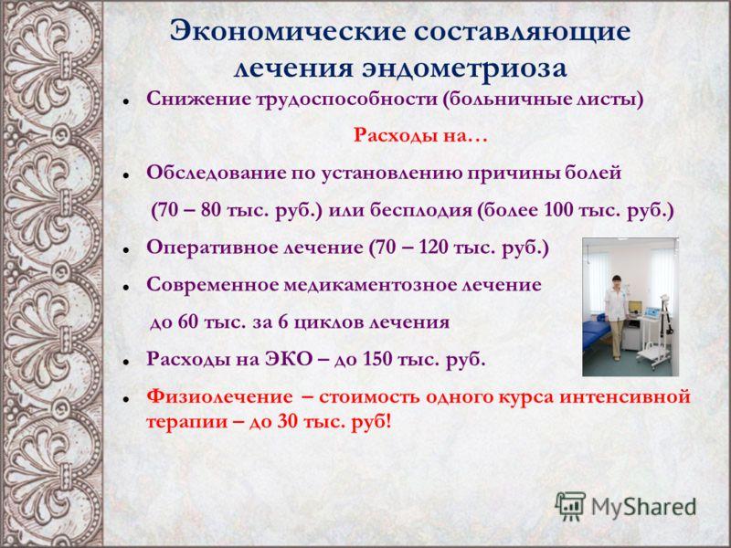 Экономические составляющие лечения эндометриоза Снижение трудоспособности (больничные листы) Расходы на… Обследование по установлению причины болей (70 – 80 тыс. руб.) или бесплодия (более 100 тыс. руб.) Оперативное лечение (70 – 120 тыс. руб.) Совре