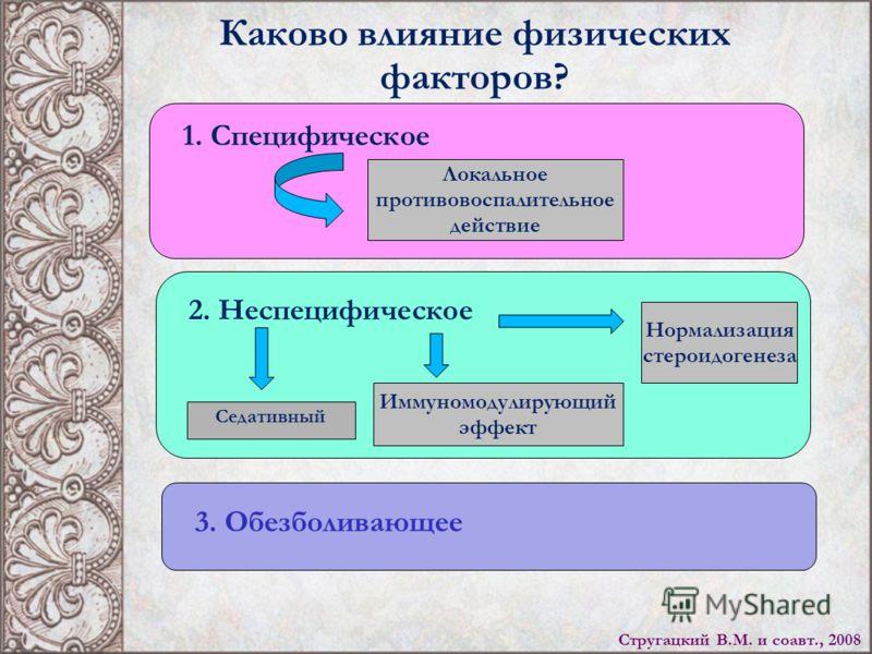 Каково влияние физических факторов? 1. Специфическое Локальное противовоспалительное действие 2. Неспецифическое Иммуномодулирующий эффект Нормализация стероидогенеза Седативный Стругацкий В.М. и соавт., 2008 3. Обезболивающее