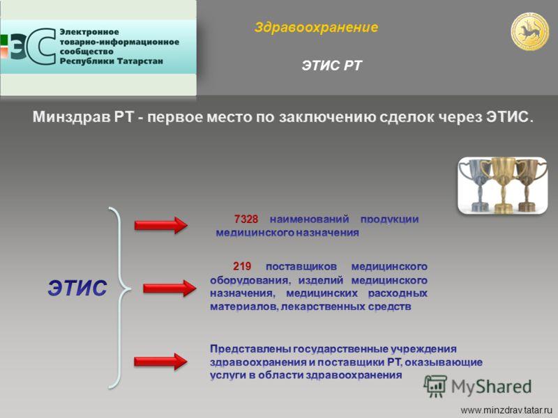16 ЭТИС РТ Здравоохранение www.minzdrav.tatar.ru
