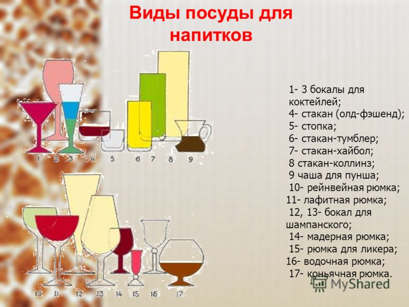 Виды посуды для напитков 1- 3 бокалы для коктейлей; 4- стакан (олд-фэшенд); 5- стопка; 6- стакан-тумблер; 7- стакан-хайбол; 8 стакан-коллинз; 9 чаша для пунша; 10- рейнвейная рюмка; 11- лафитная рюмка; 12, 13- бокал для шампанского; 14- мадерная рюмк