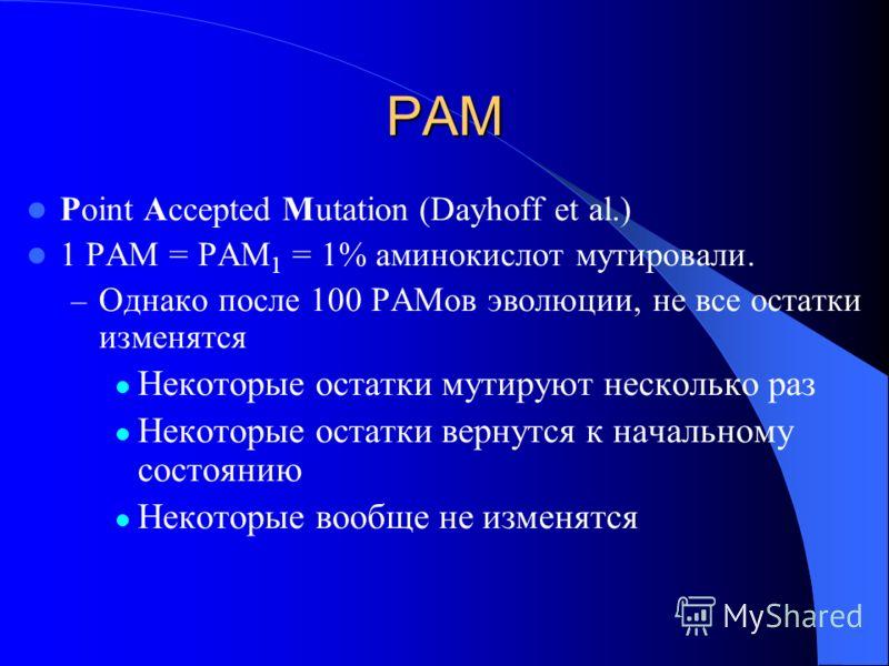 PAM Point Accepted Mutation (Dayhoff et al.) 1 PAM = PAM 1 = 1% аминокислот мутировали. – Однако после 100 PAMов эволюции, не все остатки изменятся Некоторые остатки мутируют несколько раз Некоторые остатки вернутся к начальному состоянию Некоторые в