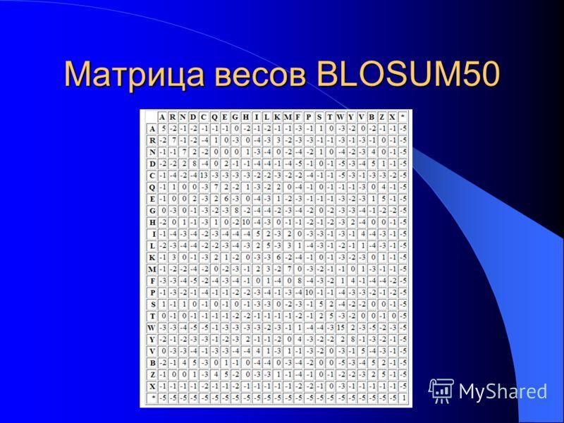 Матрица весов BLOSUM50