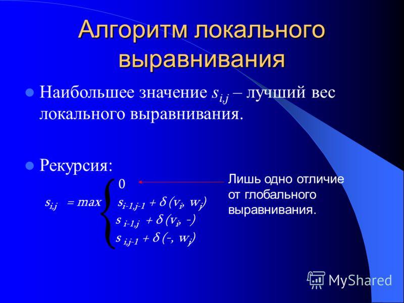 Алгоритм локального выравнивания Наибольшее значение s i,j – лучший вес локального выравнивания. Рекурсия: 0 s i,j = max s i-1,j-1 + δ (v i, w j ) s i-1,j + δ (v i, -) s i,j-1 + δ (-, w j ) Лишь одно отличие от глобального выравнивания.
