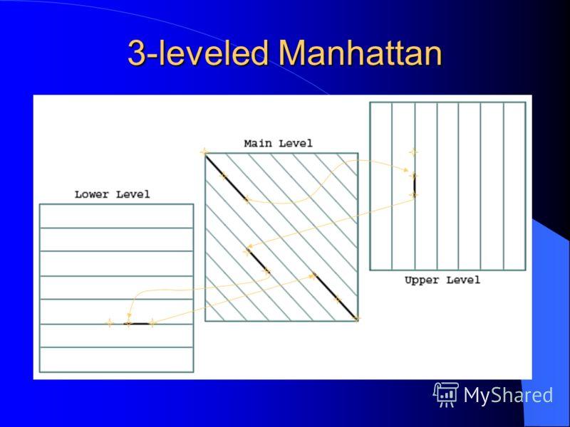 3-leveled Manhattan ρ ρ σ σ δ δ δ δ δ