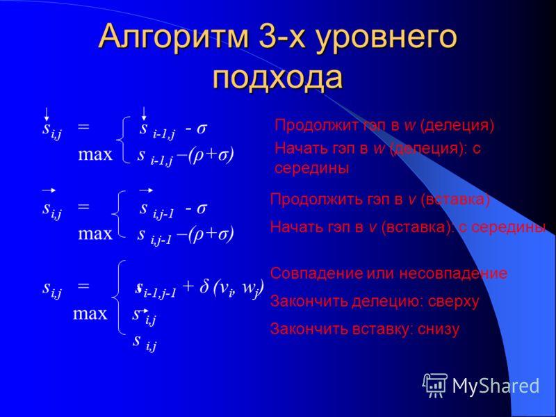 Алгоритм 3-х уровнего подхода s i,j = s i-1,j - σ max s i-1,j –(ρ+σ) s i,j = s i,j-1 - σ max s i,j-1 –(ρ+σ) s i,j = s i-1,j-1 + δ (v i, w j ) max s i,j s i,j Продолжит гэп в w (делеция) Начать гэп в w (делеция): с середины Продолжить гэп в v (вставка