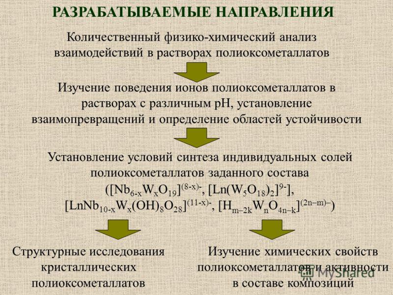 РАЗРАБАТЫВАЕМЫЕ НАПРАВЛЕНИЯ Количественный физико-химический анализ взаимодействий в растворах полиоксометаллатов Установление условий синтеза индивидуальных солей полиоксометаллатов заданного состава ([Nb 6-x W x O 19 ] (8-x)-, [Ln(W 5 O 18 ) 2 ] 9-