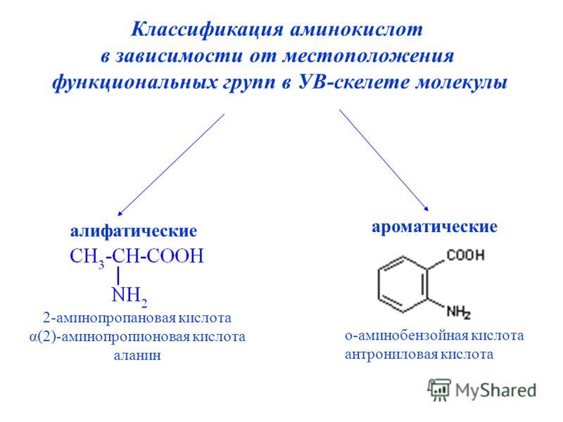 Классификация аминокислот в зависимости от местоположения функциональных групп в УВ-скелете молекулы алифатические ароматические 2-аминопропановая кислота α(2)-аминопропионовая кислота аланин о-аминобензойная кислота антрониловая кислота