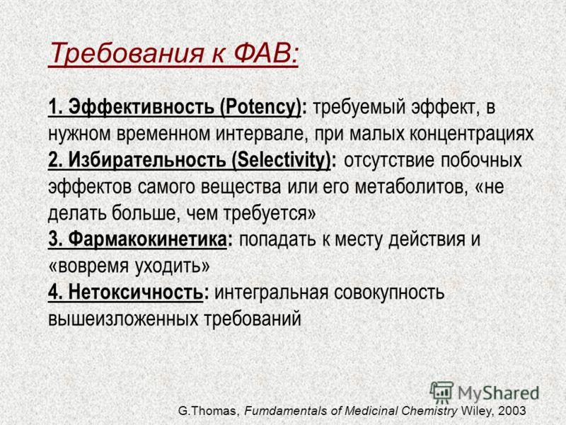 G.Thomas, Fumdamentals of Medicinal Chemistry Wiley, 2003 Требования к ФАВ: 1. Эффективность (Potency): требуемый эффект, в нужном временном интервале, при малых концентрациях 2. Избирательность (Selectivity): отсутствие побочных эффектов самого веще