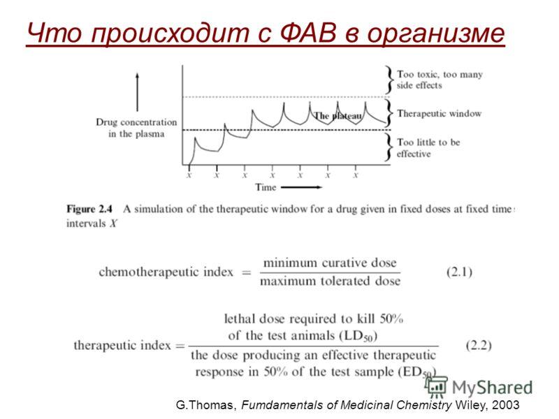 G.Thomas, Fumdamentals of Medicinal Chemistry Wiley, 2003 Что происходит с ФАВ в организме
