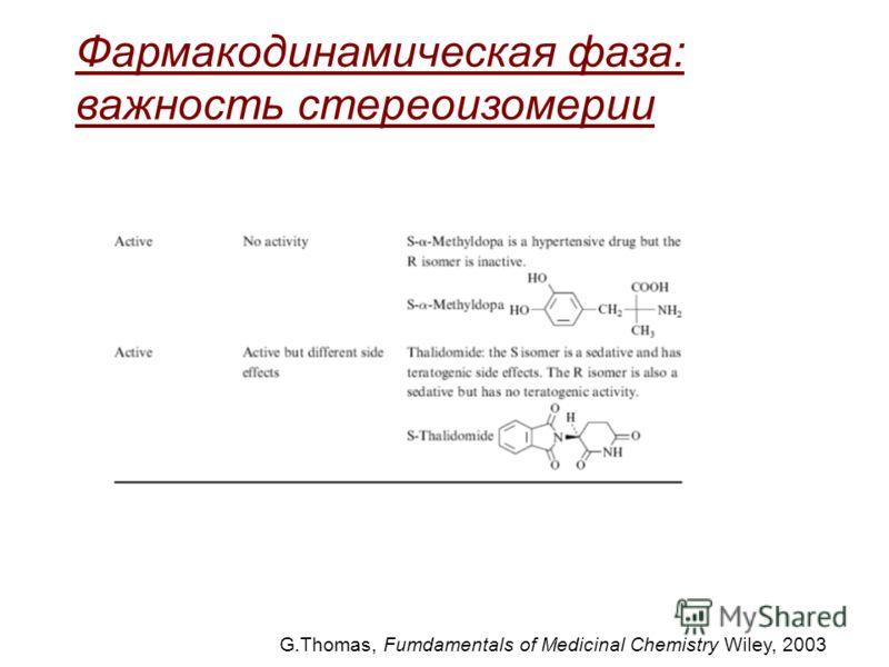 Фармакодинамическая фаза: важность стереоизомерии G.Thomas, Fumdamentals of Medicinal Chemistry Wiley, 2003