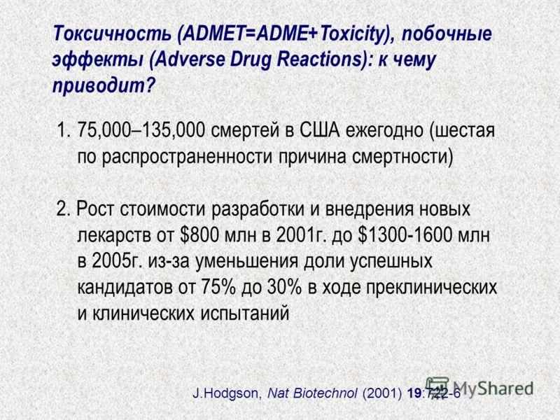 Токсичность (ADMET=ADME+Toxicity), побочные эффекты (Adverse Drug Reactions): к чему приводит? 1.75,000–135,000 смертей в США ежегодно (шестая по распространенности причина смертности) 2. Рост стоимости разработки и внедрения новых лекарств от $800 м