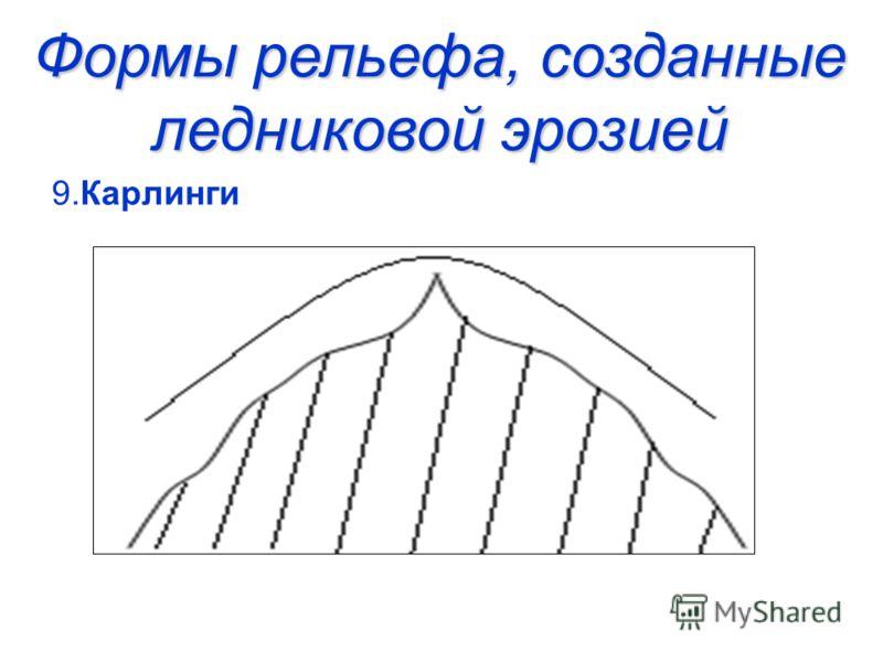 9.Карлинги Формы рельефа, созданные ледниковой эрозией