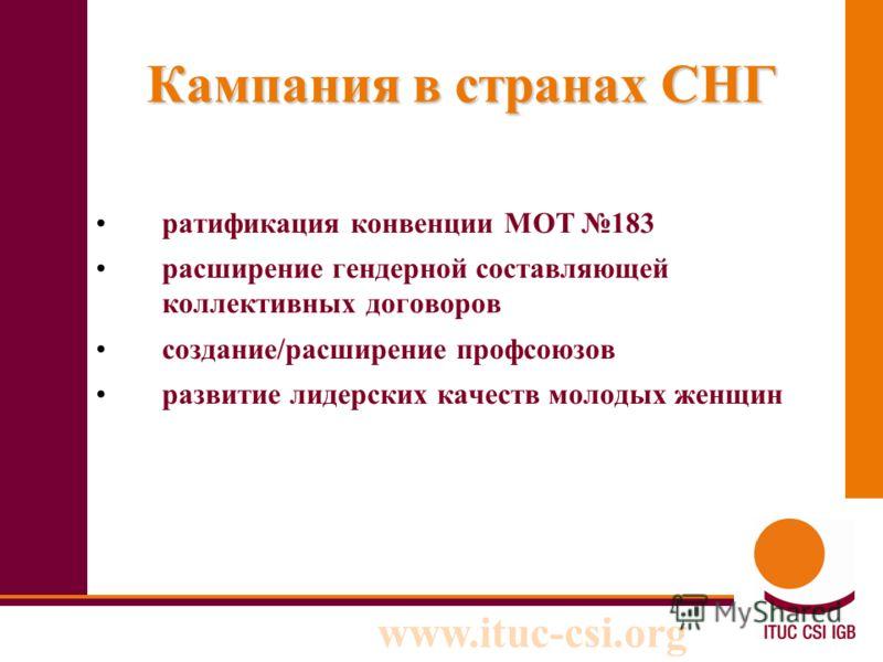 www.ituc-csi.org Кампания в странах СНГ ратификация конвенции МОТ 183 расширение гендерной составляющей коллективных договоров создание/расширение профсоюзов развитие лидерских качеств молодых женщин