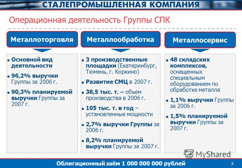 Облигационный заём 1 000 000 000 рублей 5 Операционная деятельность Группы СПК МеталлоторговляМеталлообработка Металлосервис Основной вид деятельности 96,2% выручки Группы за 2006 г. 90,3% планируемой выручки Группы за 2007 г. 3 производственные площ
