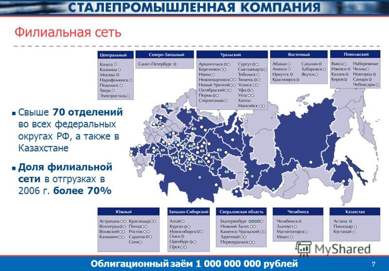 Облигационный заём 1 000 000 000 рублей 7 Филиальная сеть Свыше 70 отделений во всех федеральных округах РФ, а также в Казахстане Доля филиальной сети в отгрузках в 2006 г. более 70%