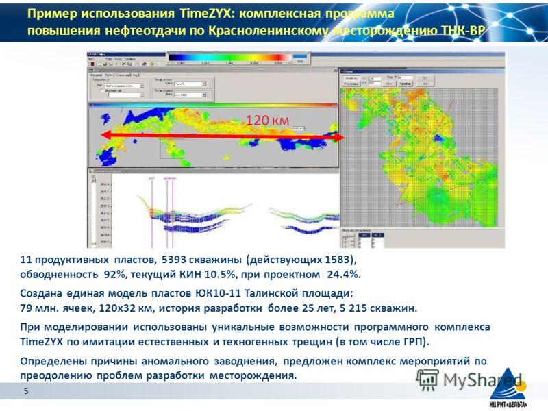 Пример использования TimeZYX: комплексная программа повышения нефтеотдачи по Красноленинскому месторождению ТНК-BP 120 км 11 продуктивных пластов, 5393 скважины (действующих 1583), обводненность 92%, текущий КИН 10.5%, при проектном 24.4%. Создана ед