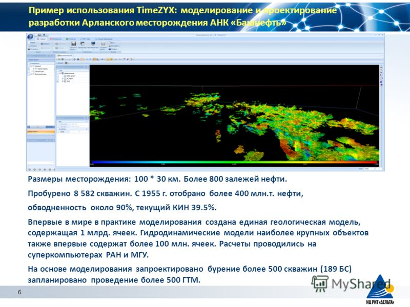 6 Пример использования TimeZYX: моделирование и проектирование разработки Арланского месторождения АНК «Башнефть» Размеры месторождения: 100 * 30 км. Более 800 залежей нефти. Пробурено 8 582 скважин. С 1955 г. отобрано более 400 млн.т. нефти, обводне