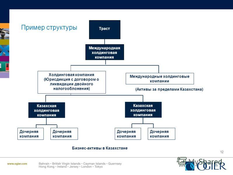 12 Пример структуры Траст Холдинговая компания (Юрисдикция с договором о ликвидации двойного налогообложения) Международная холдинговая компания Казахская холдинговая компания Бизнес-активы в Казахстане (Активы за пределами Казахстана) Международные