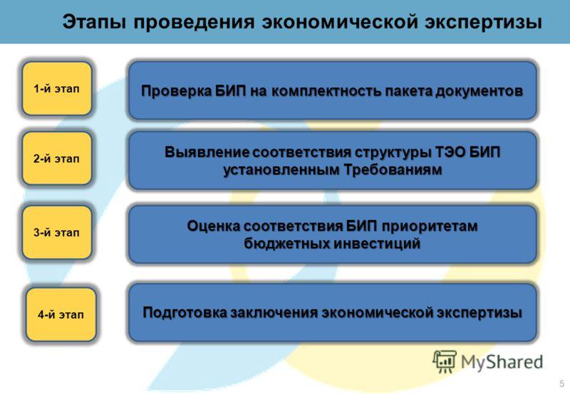 Новые нормативные правовые акты нового Бюджетного кодекса В реализацию нового Бюджетного кодекса Республики Казахстан разработаны следующие проекты НПА: проект Правил рассмотрения, отбора, мониторинга и оценки реализации бюджетных инвестиционных прое