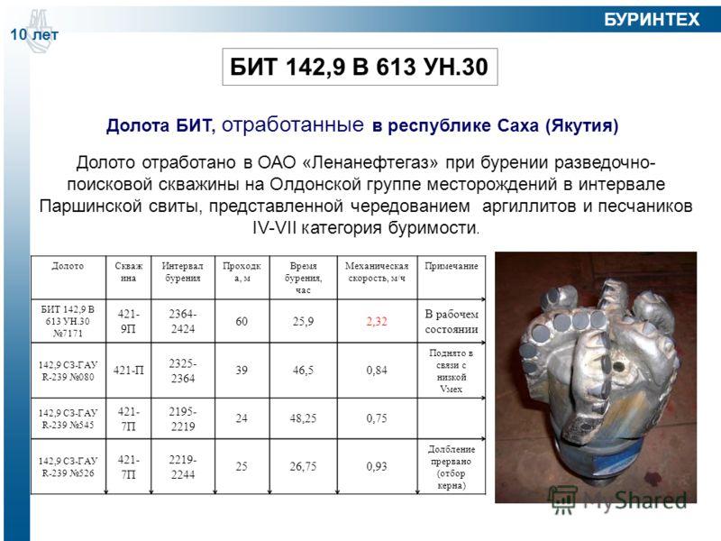 Долота БИТ, отработанные в республике Саха (Якутия) ДолотоСкваж ина Интервал бурения Проходк а, м Время бурения, час Механическая скорость, м/ч Примечание БИТ 142,9 В 613 УН.30 7171 421- 9П 2364- 2424 6025,92,32 В рабочем состоянии 142,9 СЗ-ГАУ R-239