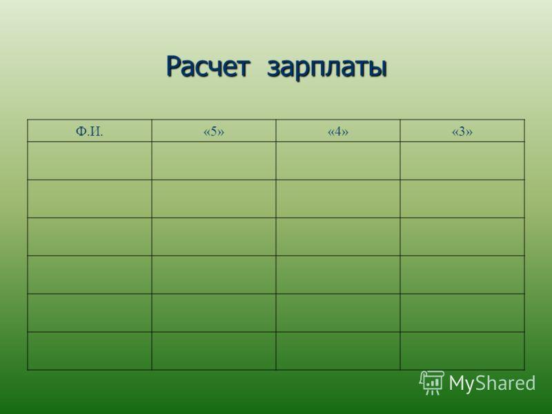 Расчет зарплаты Ф.И.«5»«4»«3»