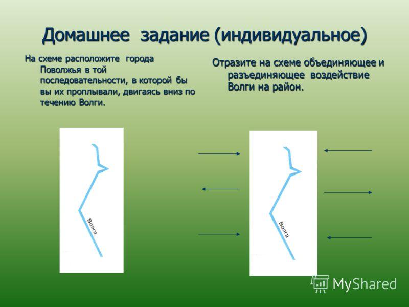Домашнее задание (индивидуальное) На схеме расположите города Поволжья в той последовательности, в которой бы вы их проплывали, двигаясь вниз по течению Волги. Отразите на схеме объединяющее и разъединяющее воздействие Волги на район.
