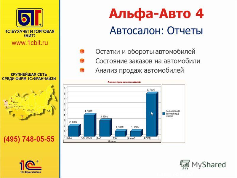 Слайд 36 из 48 Альфа-Авто 4 Остатки и обороты автомобилей Состояние заказов на автомобили Анализ продаж автомобилей Автосалон: Отчеты