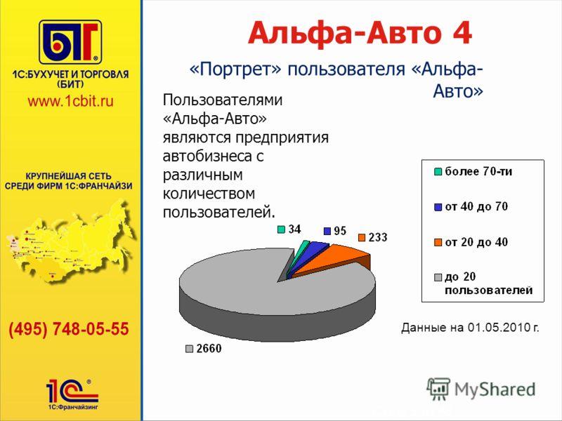 Слайд 5 из 48 Альфа-Авто 4 Пользователями «Альфа-Авто» являются предприятия автобизнеса с различным количеством пользователей. «Портрет» пользователя «Альфа- Авто» Данные на 01.05.2010 г.