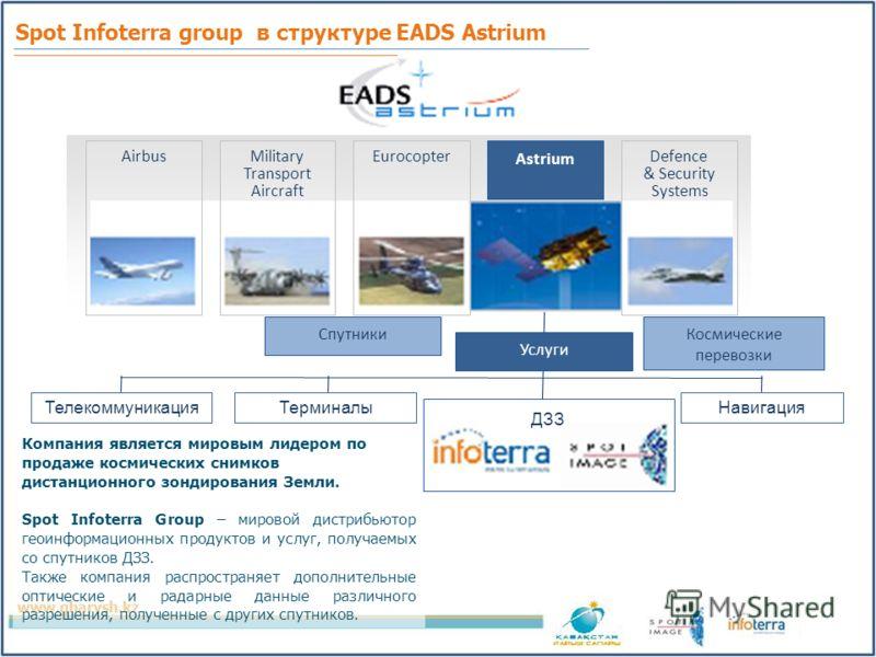 Spot Infoterra group в структуре EADS Astrium Компания является мировым лидером по продаже космических снимков дистанционного зондирования Земли. Spot Infoterra Group – мировой дистрибьютор геоинформационных продуктов и услуг, получаемых со спутников