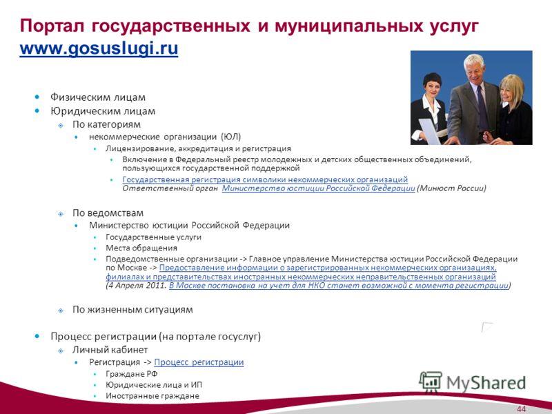 44 Портал государственных и муниципальных услуг www.gosuslugi.ru www.gosuslugi.ru Физическим лицам Юридическим лицам По категориям некоммерческие организации (ЮЛ) Лицензирование, аккредитация и регистрация Включение в Федеральный реестр молодежных и