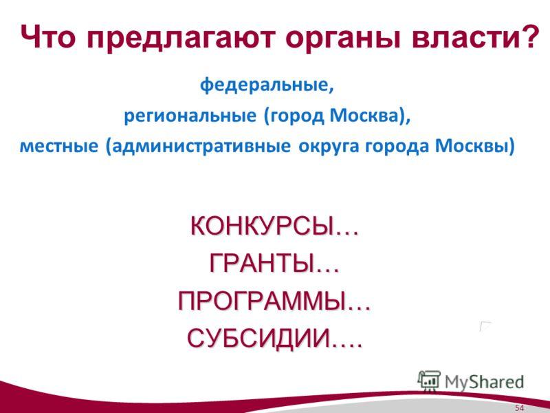 54 Что предлагают органы власти? федеральные, региональные (город Москва), местные (административные округа города Москвы) КОНКУРСЫ…ГРАНТЫ…ПРОГРАММЫ…СУБСИДИИ….