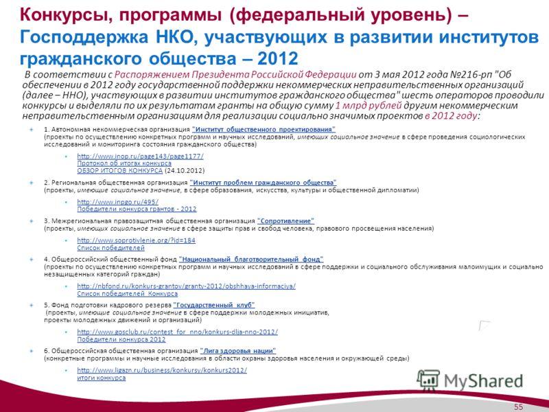 55 Конкурсы, программы (федеральный уровень) – Господдержка НКО, участвующих в развитии институтов гражданского общества – 2012 В соответствии с Распоряжением Президента Российской Федерации от 3 мая 2012 года 216-рп